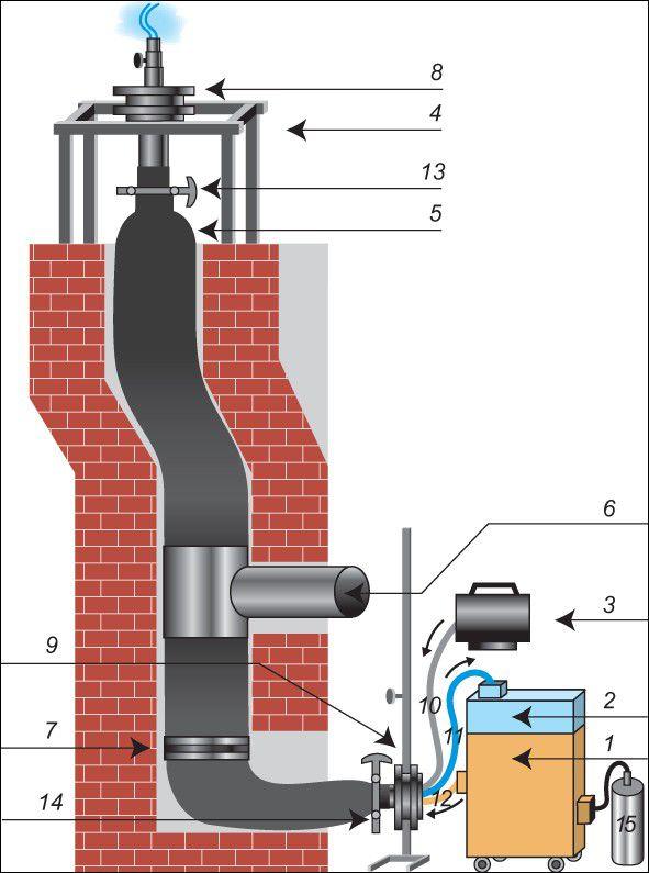 Figure10 Hardening phase