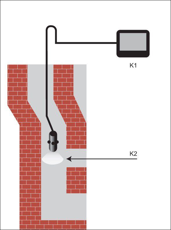 Figure05 Visual examination