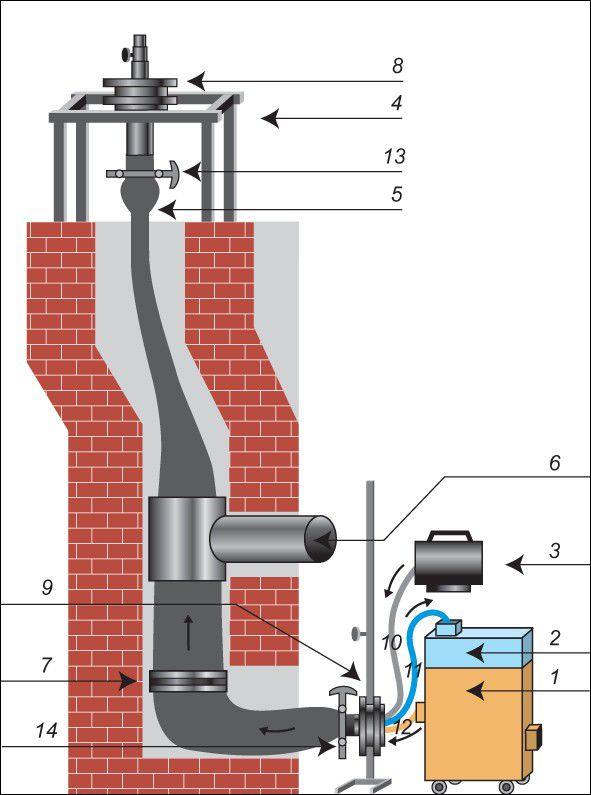 Figure09 Way of Furanflex blowing