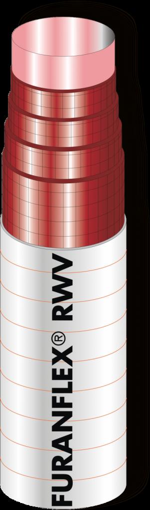 furanflex_layers-rwv